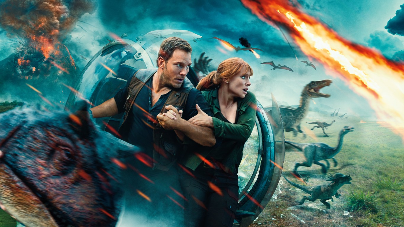 Jurassic World Fallen Kingdom Movie Wallpaper